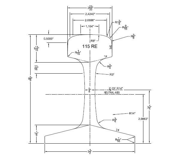 Design of Steel Rail