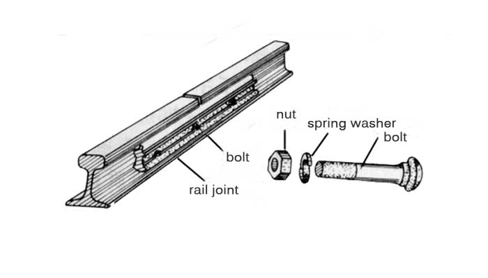 rail joint and fastenings