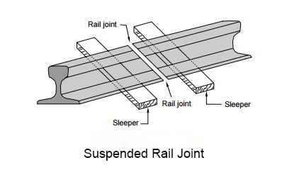 suspended rail joint